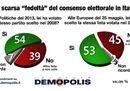 Elezioni europee: tra astensionismo e cambio di partito