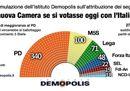 Demopolis: se oggi votassimo con l'Italicum...