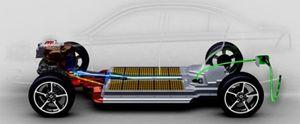 Batterie agli ioni di litio per un'auto elettrica.