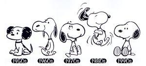 In occasione dei 65 anni dei Peanuts, in una mostra dedicata ai personaggio di Charles Schulz all Museo del Fumetto di Milano è stata anche presentata un'infografica con l'evoluzione del personaggio di Snoopy dai primi disegni fino agli ultimi anni di vita dell'autore.